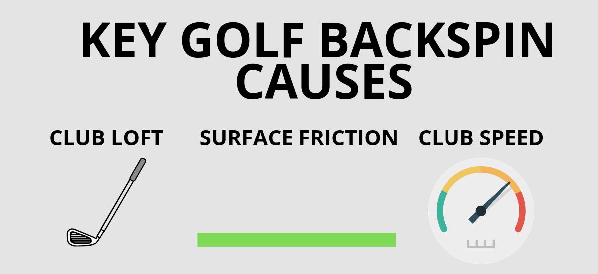 key golf backspin causes